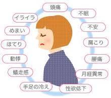 性 症状 初期 潰瘍 大腸 炎